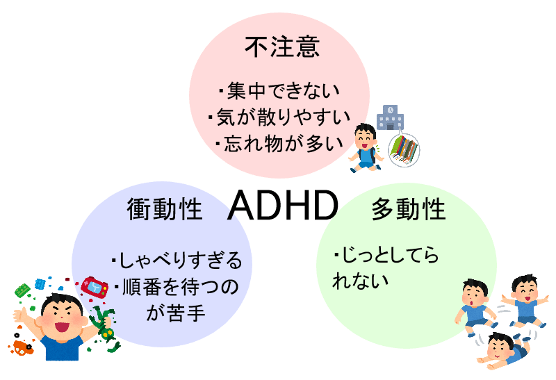 ADHD,保育,保育園,保育士,発達障害