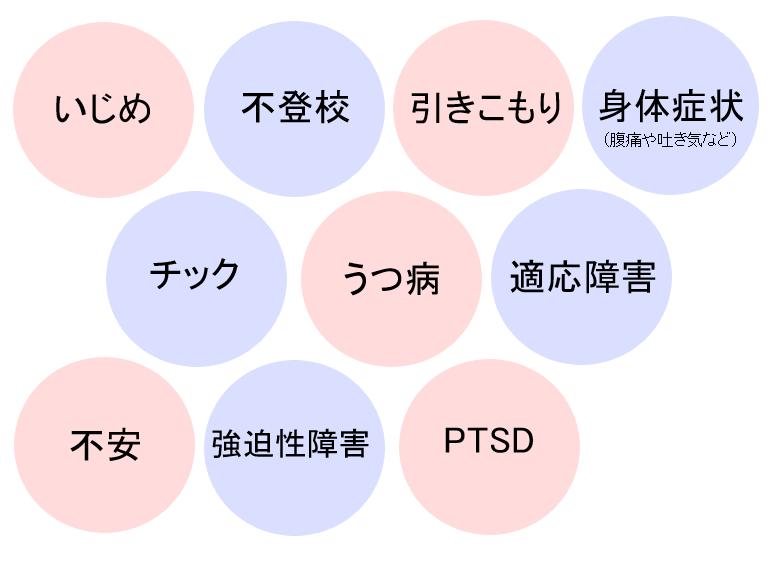 自閉症,二次障害,予防,原因,発達障害