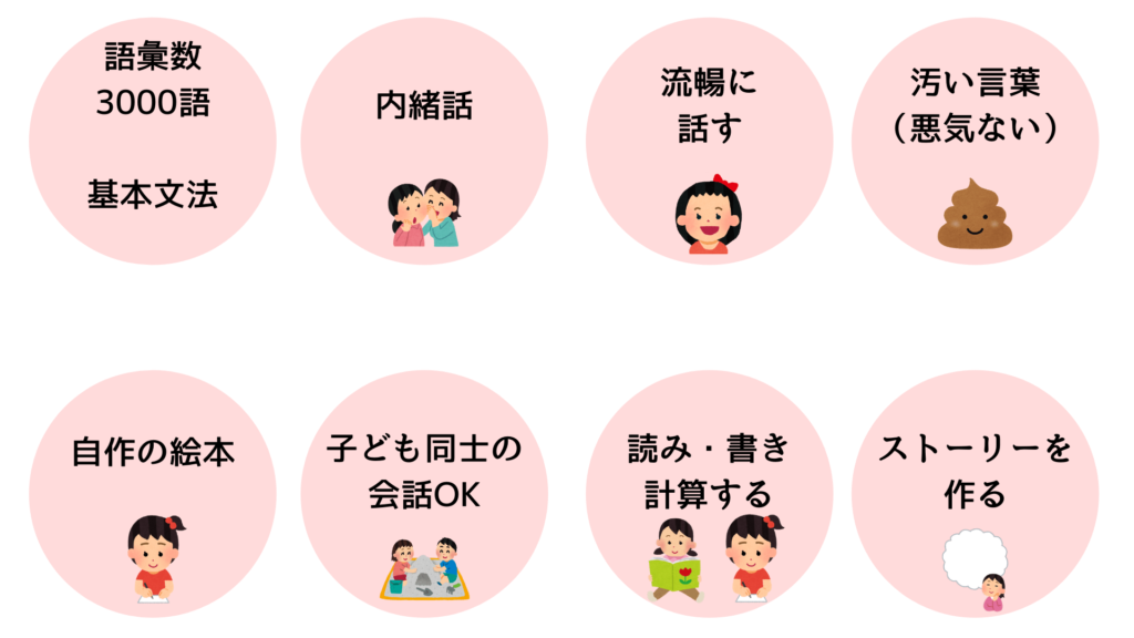 幼児,言葉の発達,言葉,発達,言語